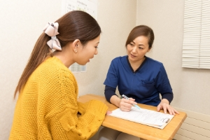肛門科診療の流れイメージ