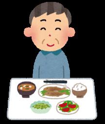 逆流性食道炎の治療方法イメージ